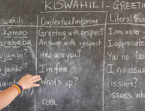 Top 20 Swahili words for East Africa